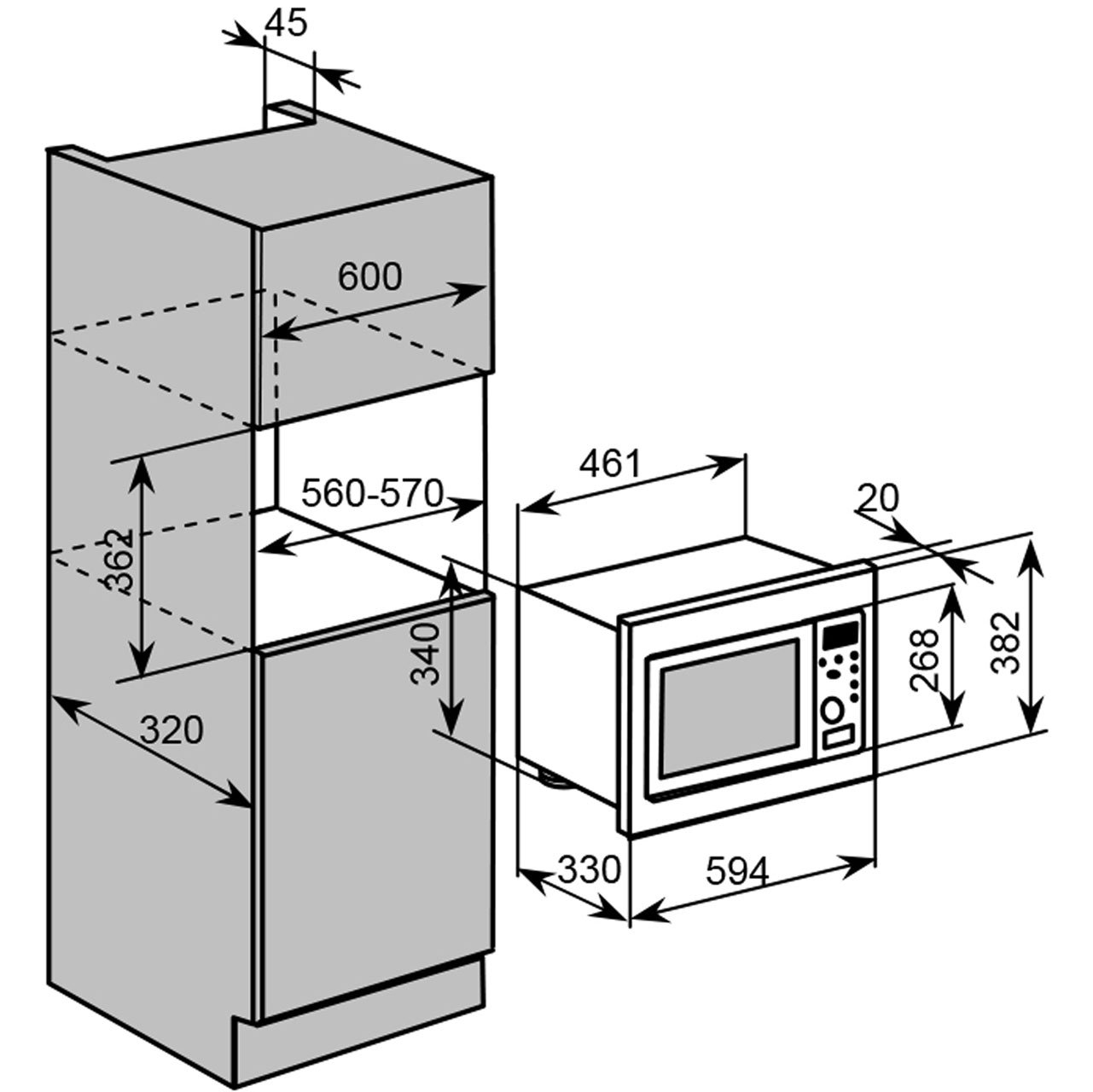Microwave dimensions typical bestmicrowave for Built in microwave cabinet size