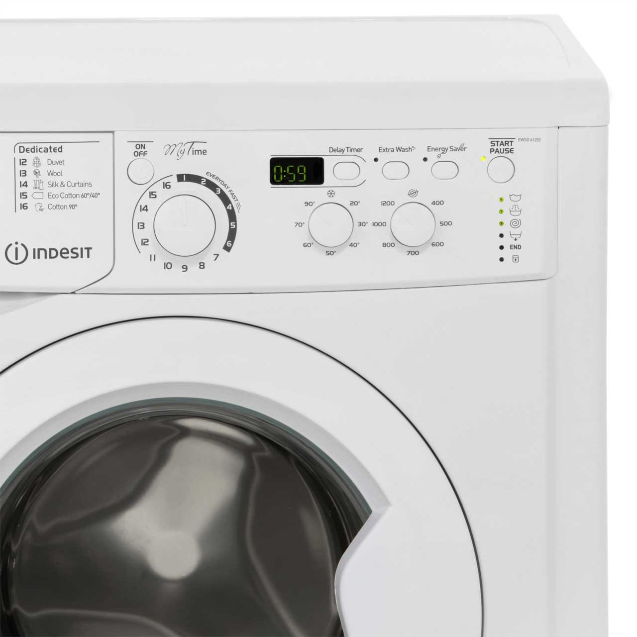 Indesit Kitchen Appliances