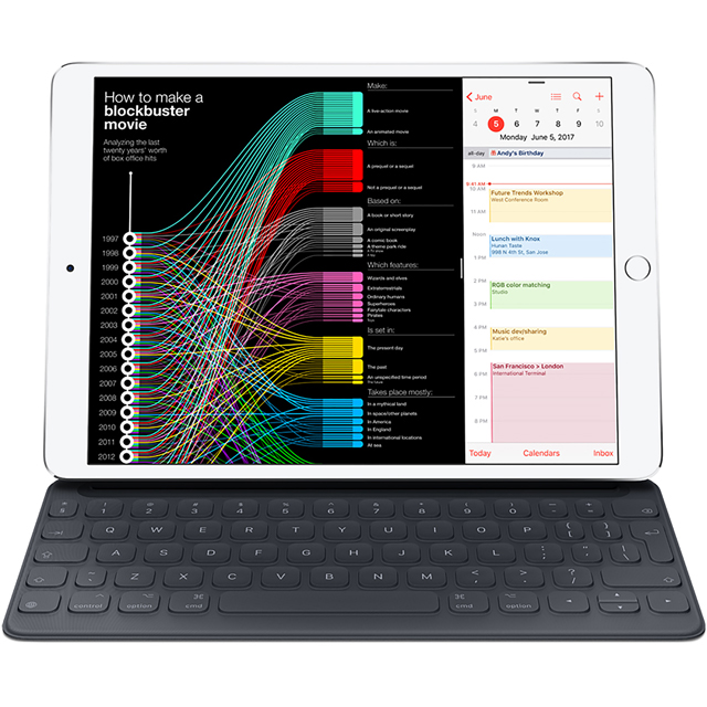 Apple Smart Keyboard for 12.9 Inch iPad Pro - Grey