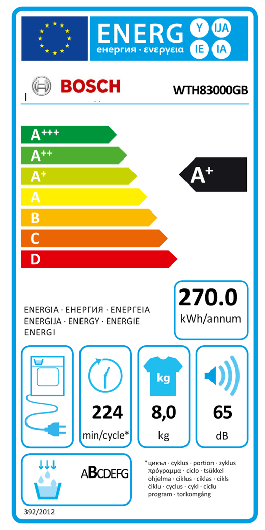 http://media.ao.com/en-GB/energyrating/energylabel/wth83000gb_energylabel.png