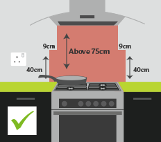 Cooking Installation Install My Cooker Ao Com