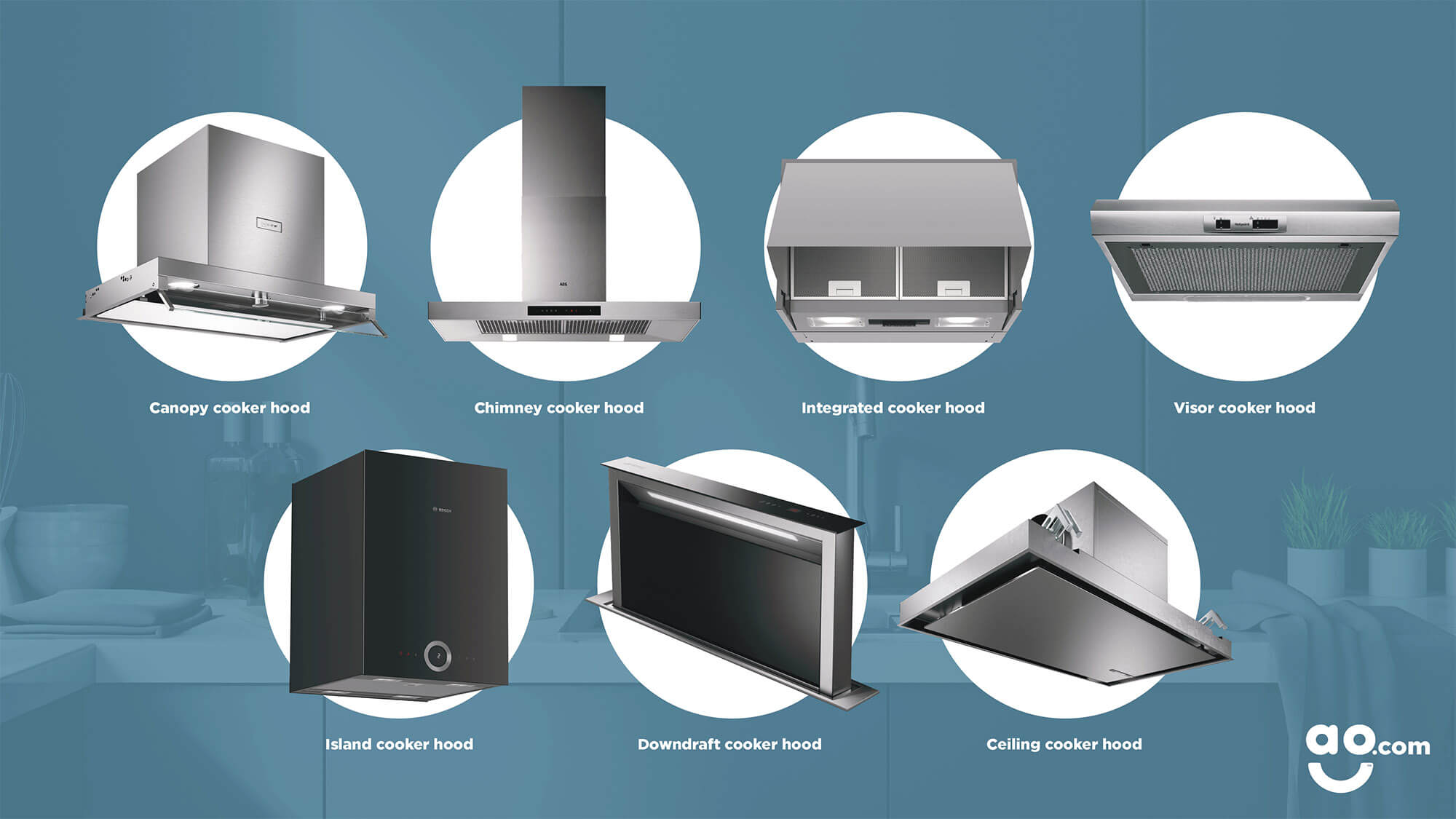 Cooker Hood Buying Guides Guides Advice Ao Com