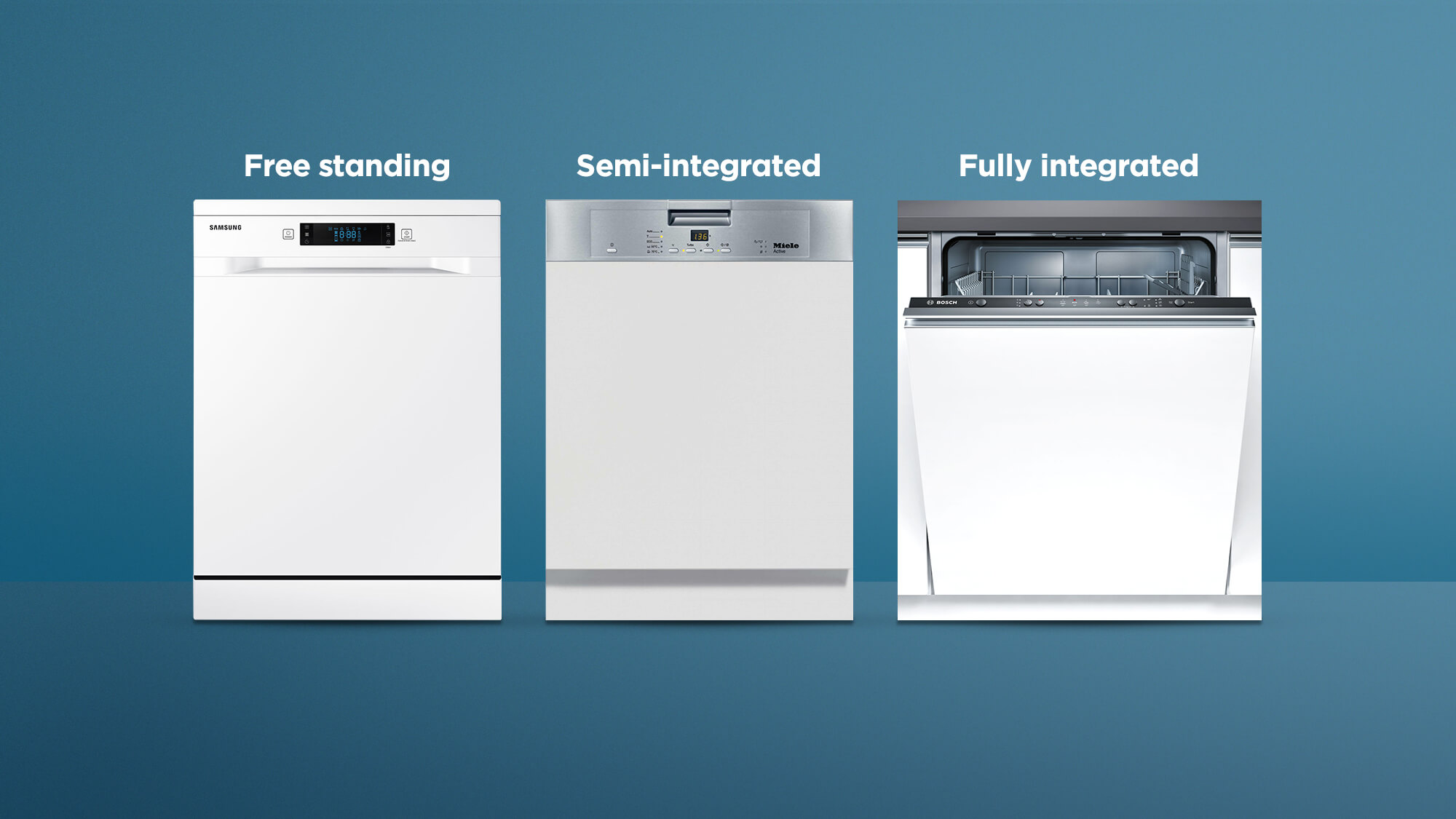 Dishwasher fit types