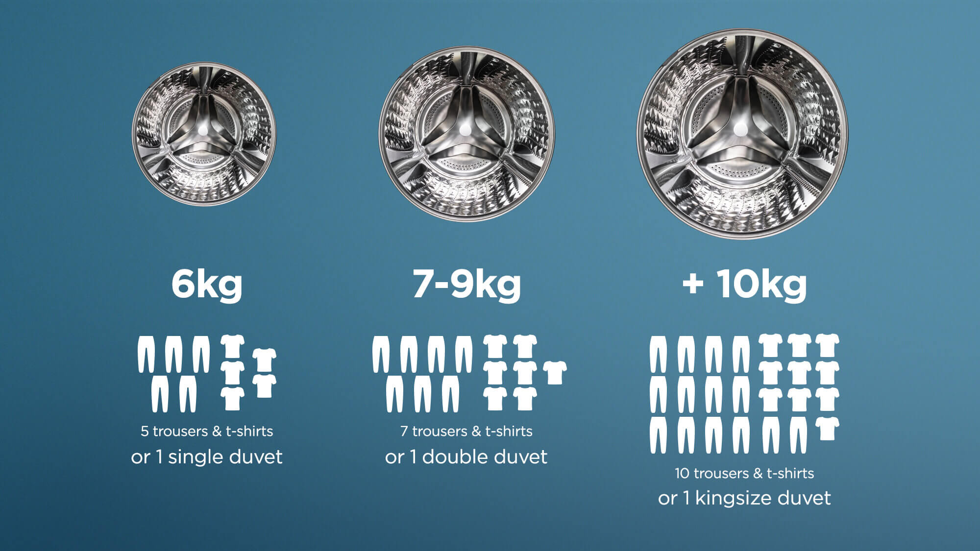 Drum Size Infographic